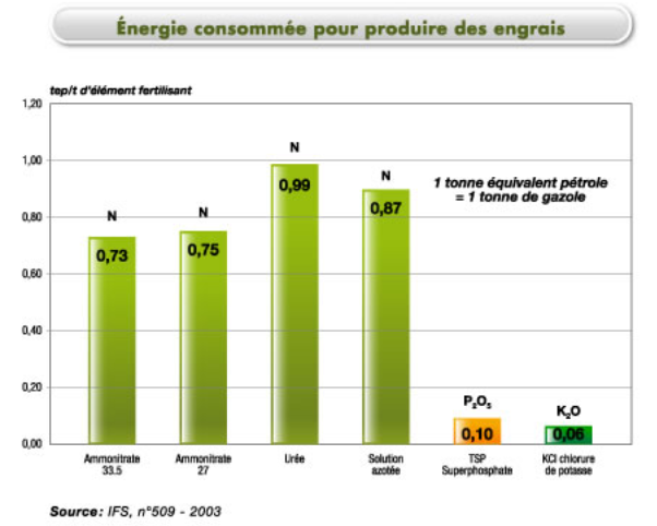 energieconso.PNG